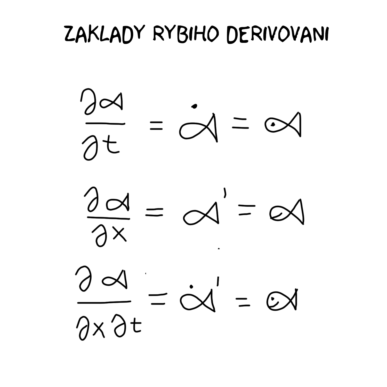 zaklady_derivaci